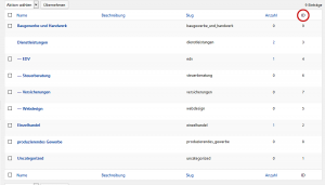 blic-voraus: Kategorien und IDs